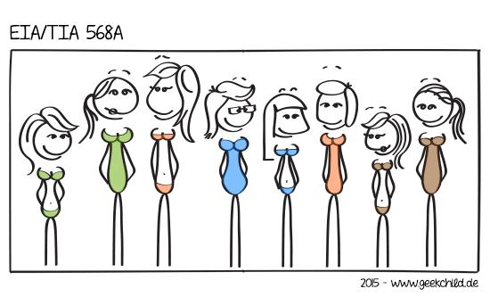 GC Comic 13 – EIA/TIA 568A